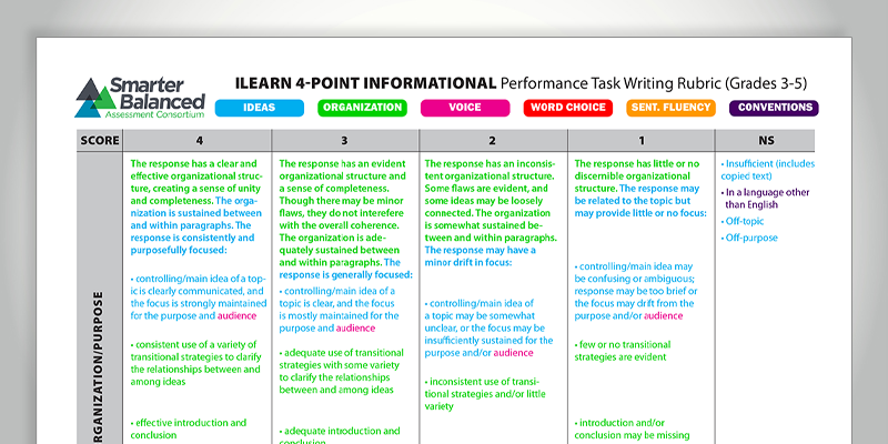 Dissect Rubrics for the 6 Traits of Writing