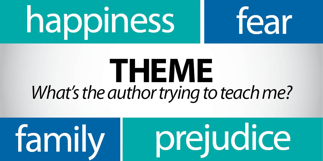Distinguishing Main Idea from Theme