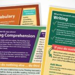 Involve Parents in Student Literacy