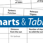 Utilize Charts & Tables as Vocabulary Strategies