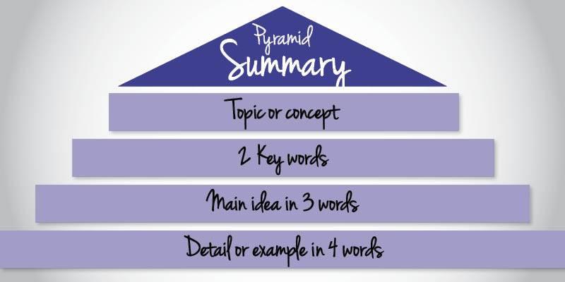Create Simple Summaries with Pyramids