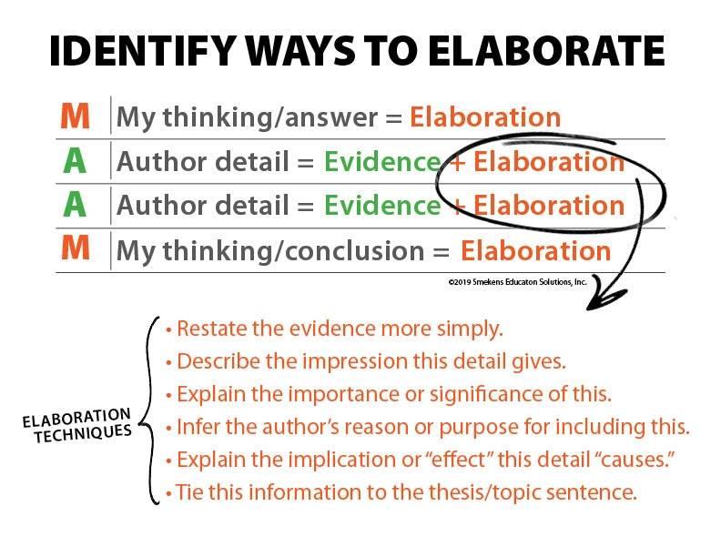 Identify Ways to Elaborate