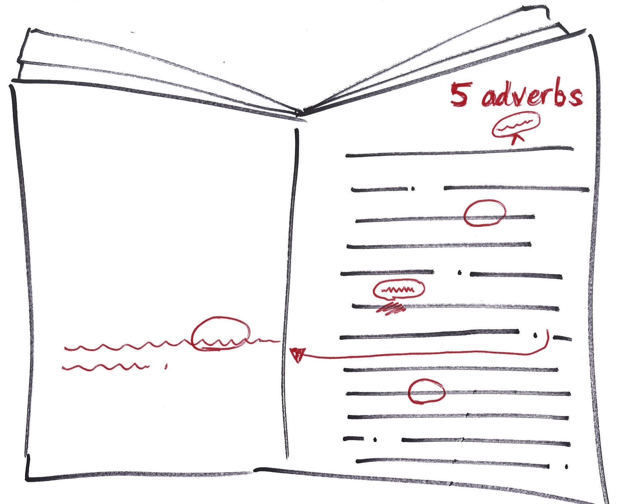Teach Conventions in Context: 5 Adverbs Example