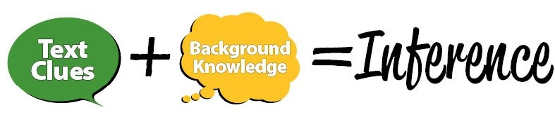 Text Clues & Background Knowledge = Inference