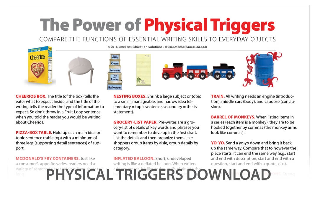 Physical triggers to teach the Six Traits of Writing