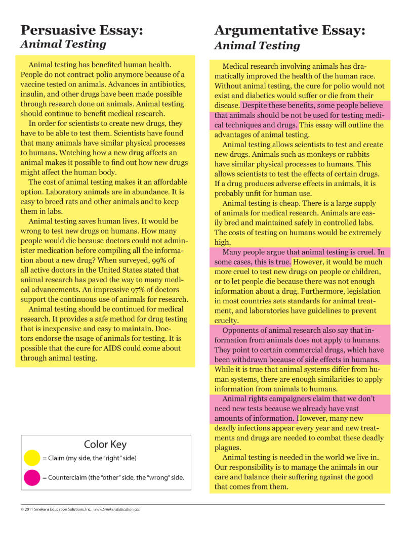 Persuasive versus Argumentative Sample Essay Color-Coded
