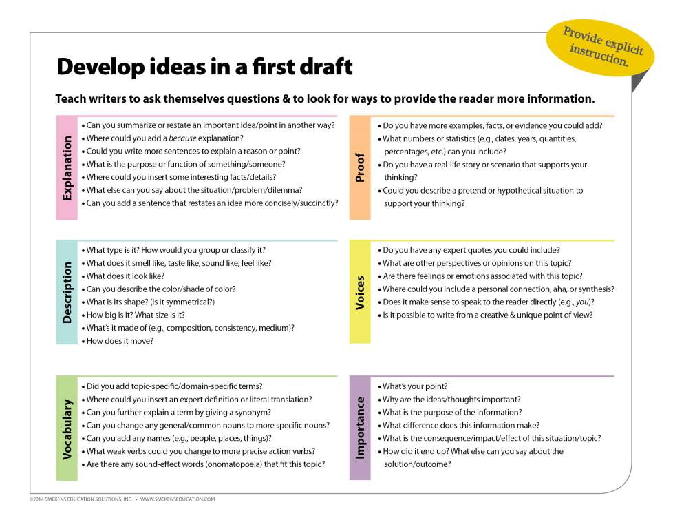 Develop Ideas: 6 Types with Questions
