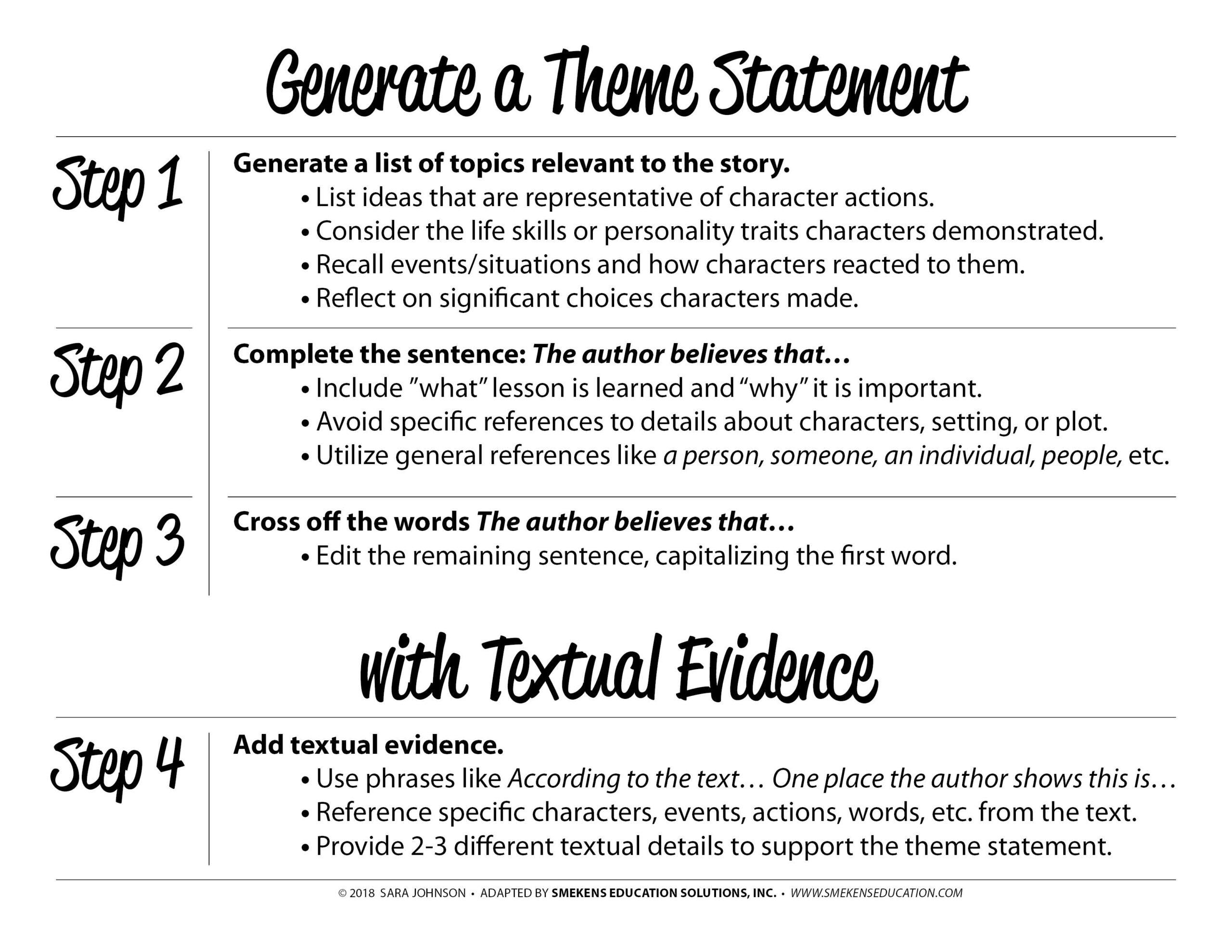 Generate a Theme Downloadable Resource
