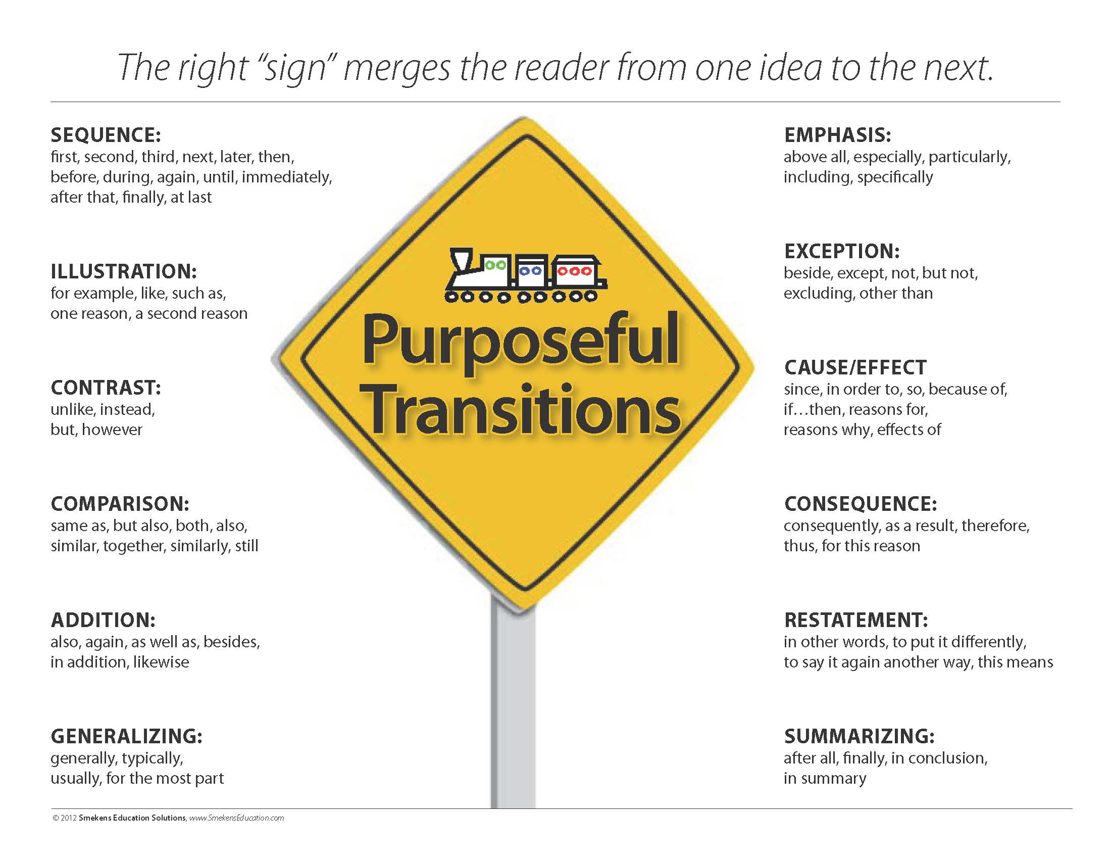 Trait of Organization: Transitions 3-5 Downloadable Resource