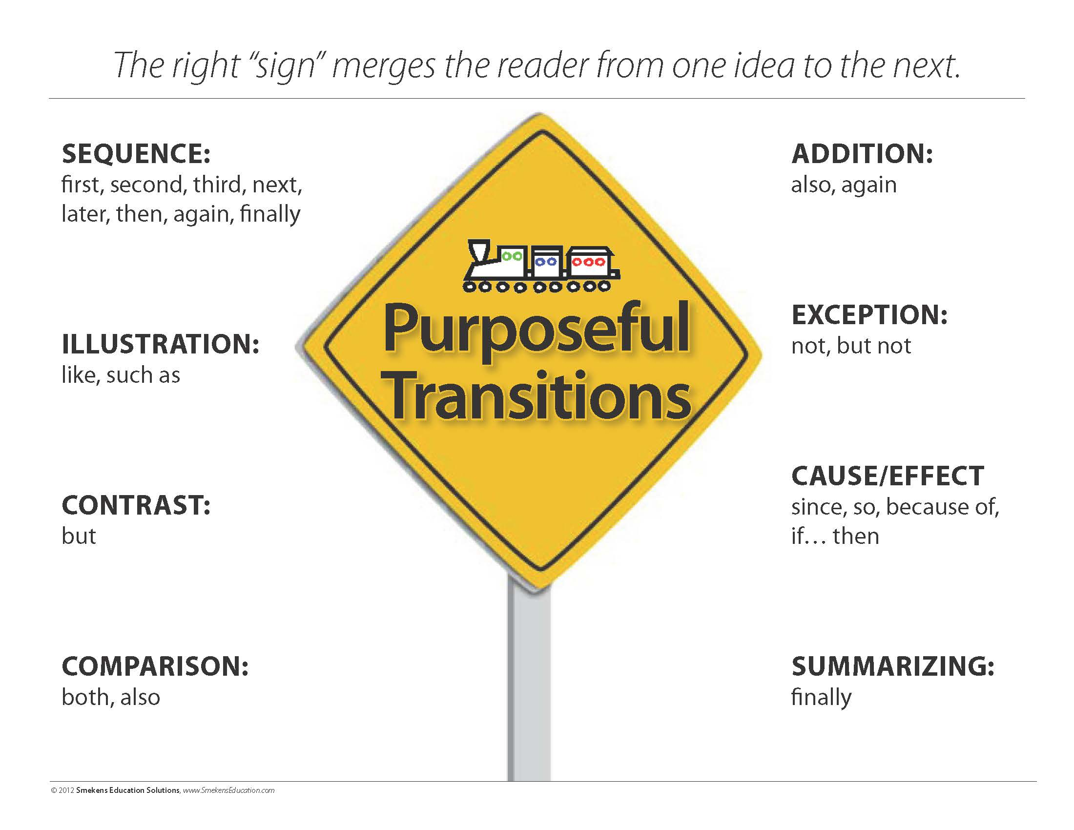Trait of Organization: Transitions K-2 Downloadable Resource