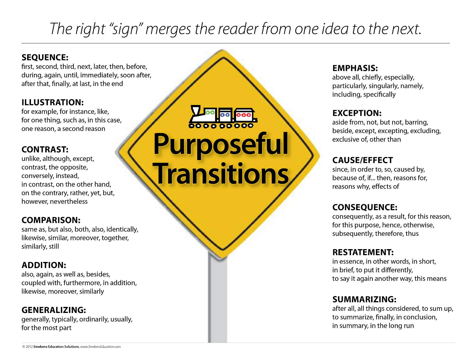 Trait of Organization: Transitions 6-12 Downloadable Resource