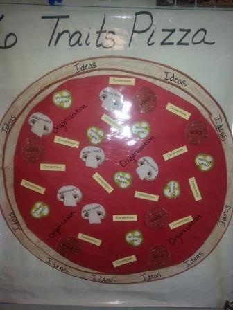 Brittany Braun's 6 Traits Pizza