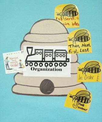 Organization Beehive