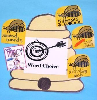 Word Choice Beehive