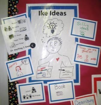 Ike Ideas