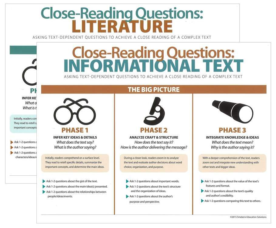 Smekens Original: Close-Reading Questions Set