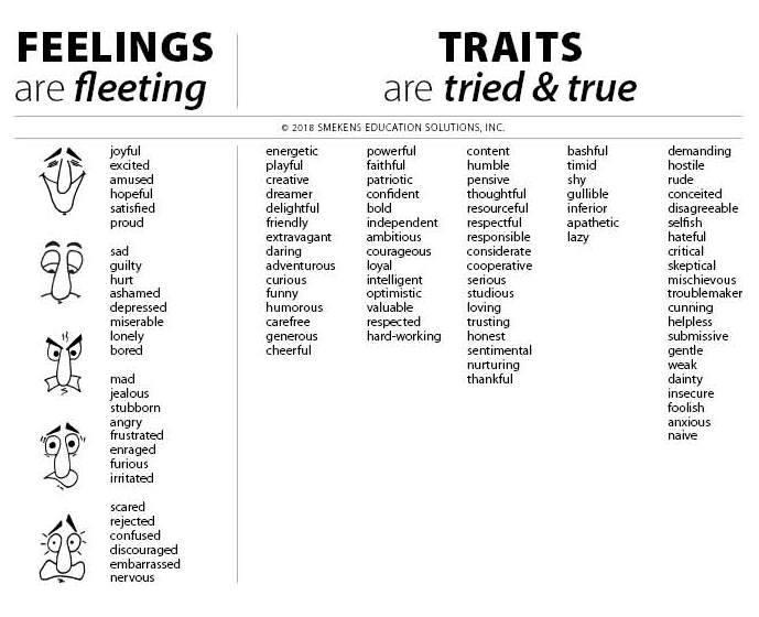 Character Traits versus Feelings Downloadable Resource