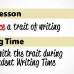 Plan a Meaningful Writing Time to Follow Each Trait Introduction