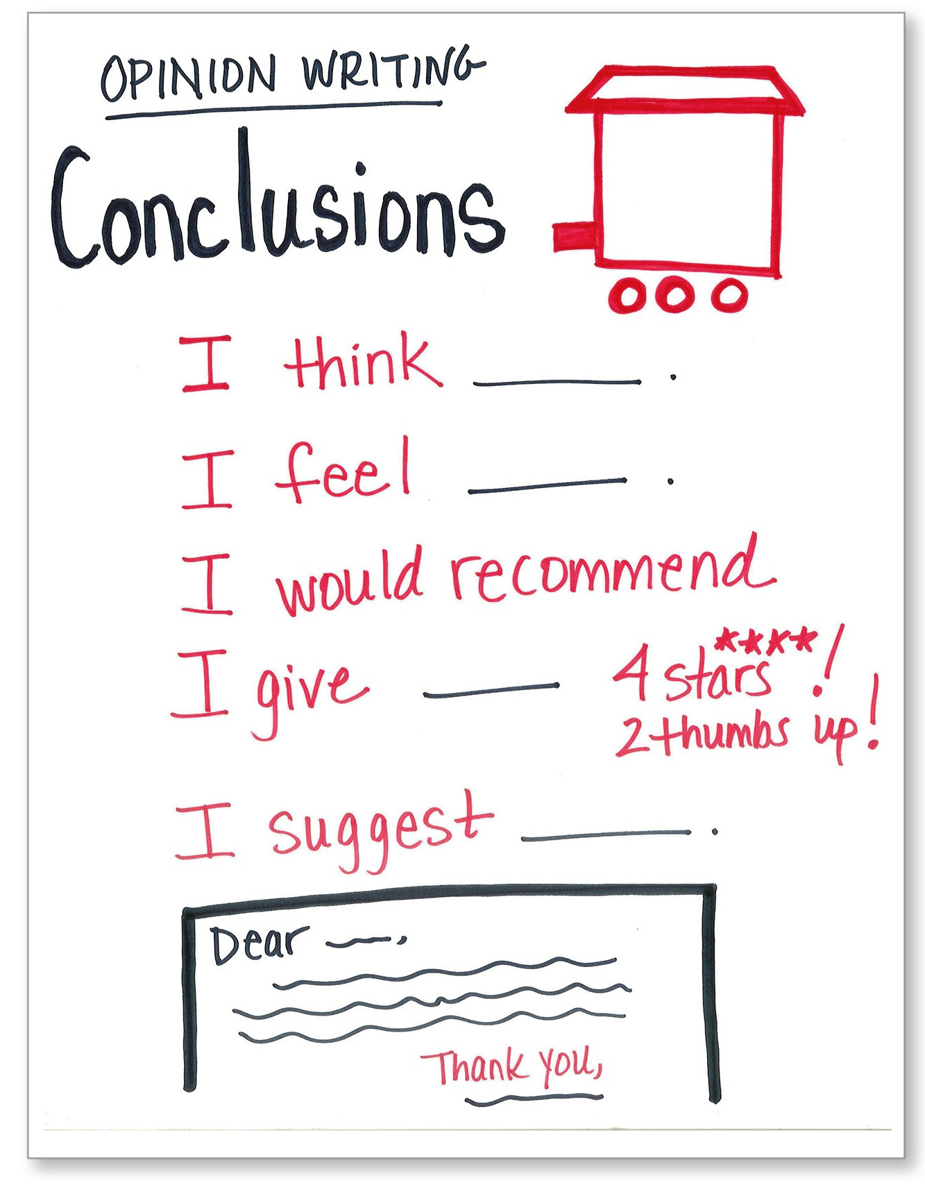Opinion Writing: Conclusions Anchor Chart - Primary