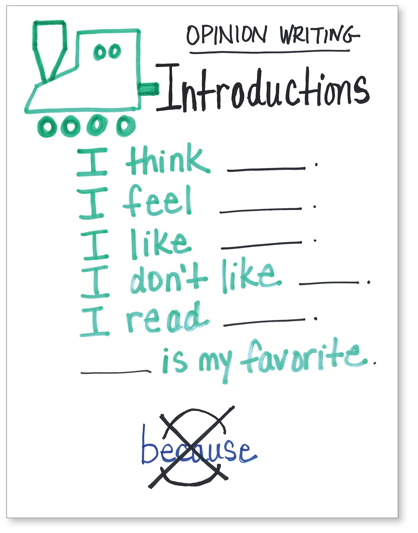 Opinion Writing: Introductions Anchor Chart - Primary