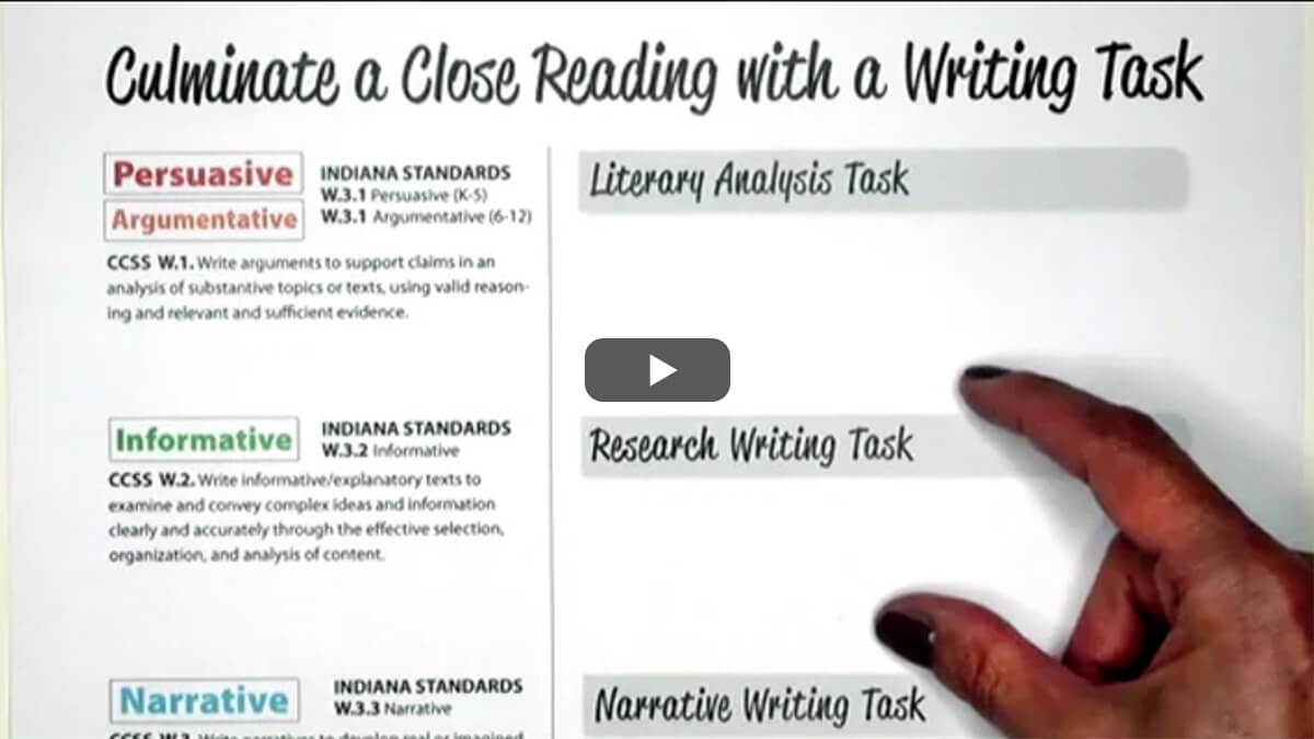 Culminate a Close Reading with Writing Task