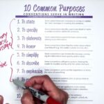 Define the Purpose of Every Grammar Skill