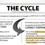 Take Some Grades From Literacy Station Products