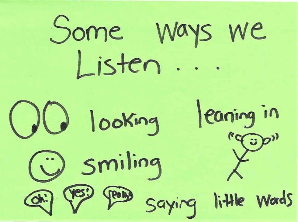 Turn & Talk Sticky Note - Some Ways We Listen