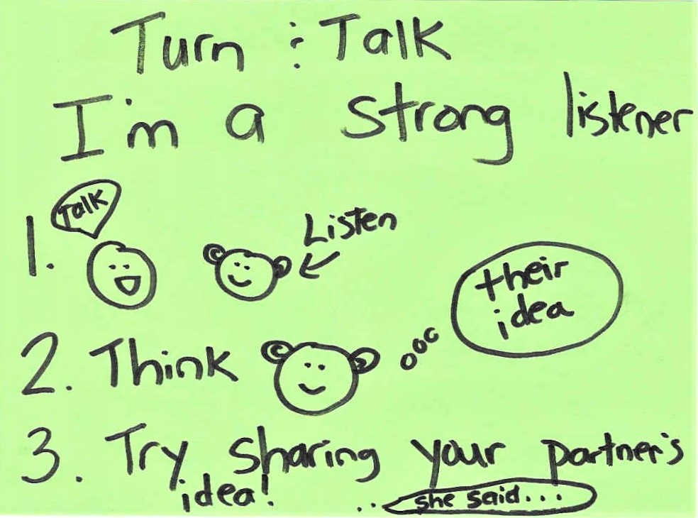Turn & Talk Sticky Note: I'm a strong listener