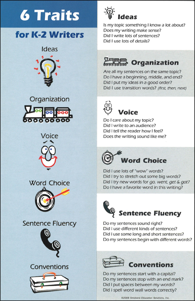6-Traits Bookmarks - Primary