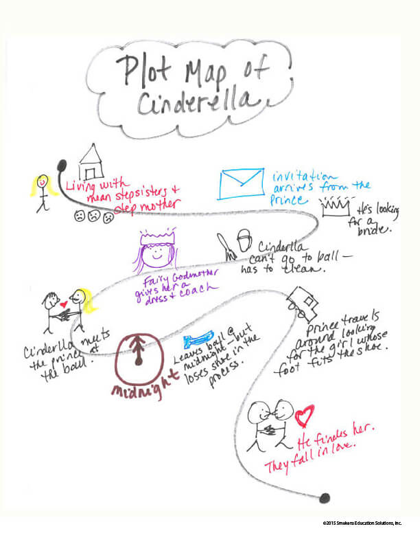 Cinderella Plot Map