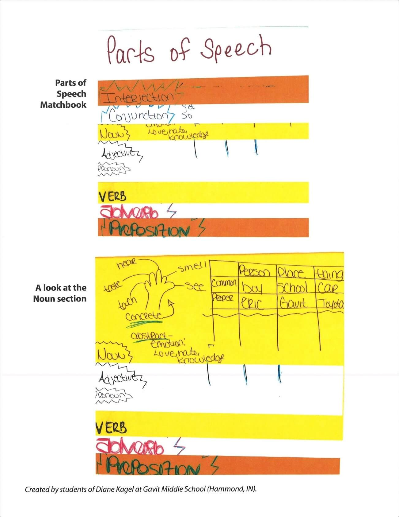 Parts of Speech Matchbook Sample
