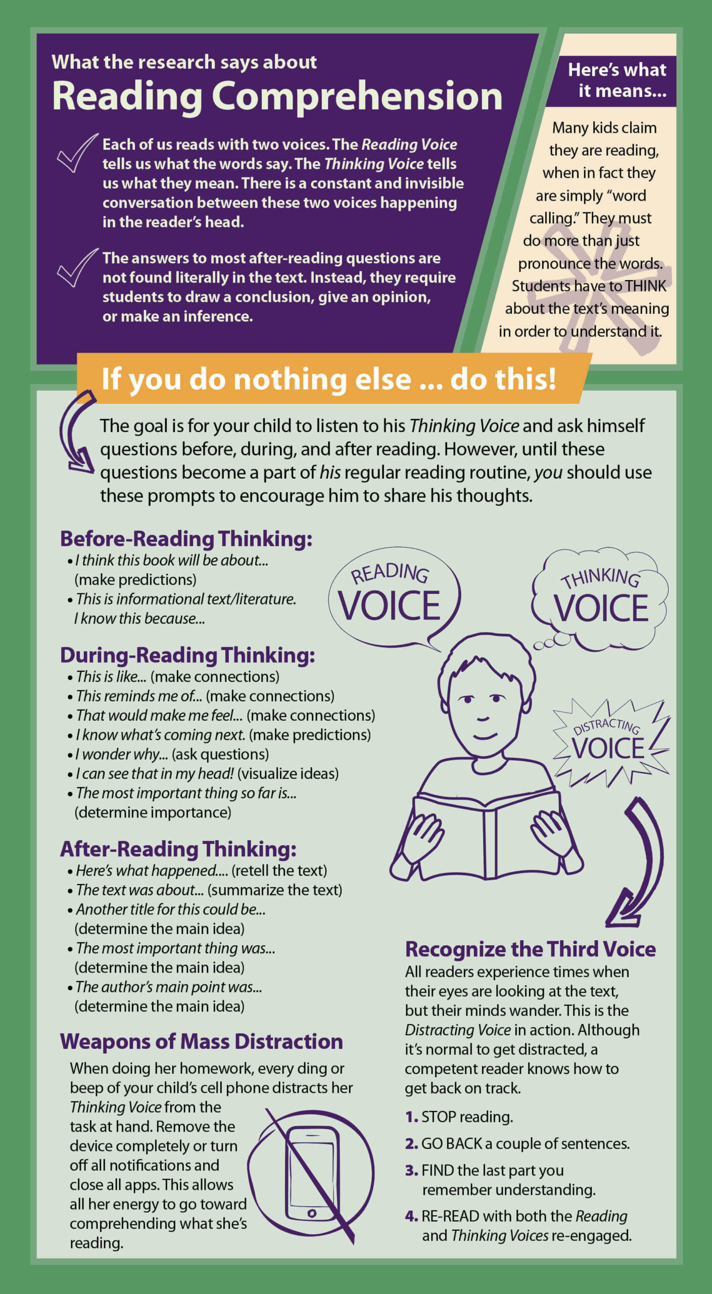 Reading Comprehension Parent Strategy Card