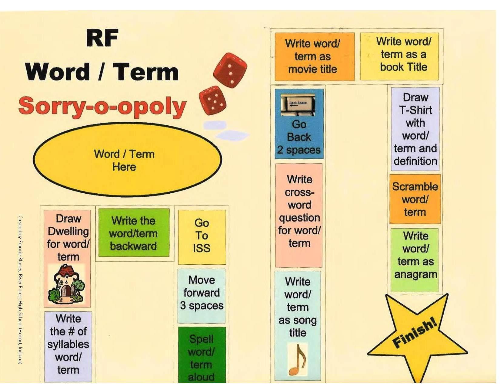 Sorryopoly Vocabulary Game