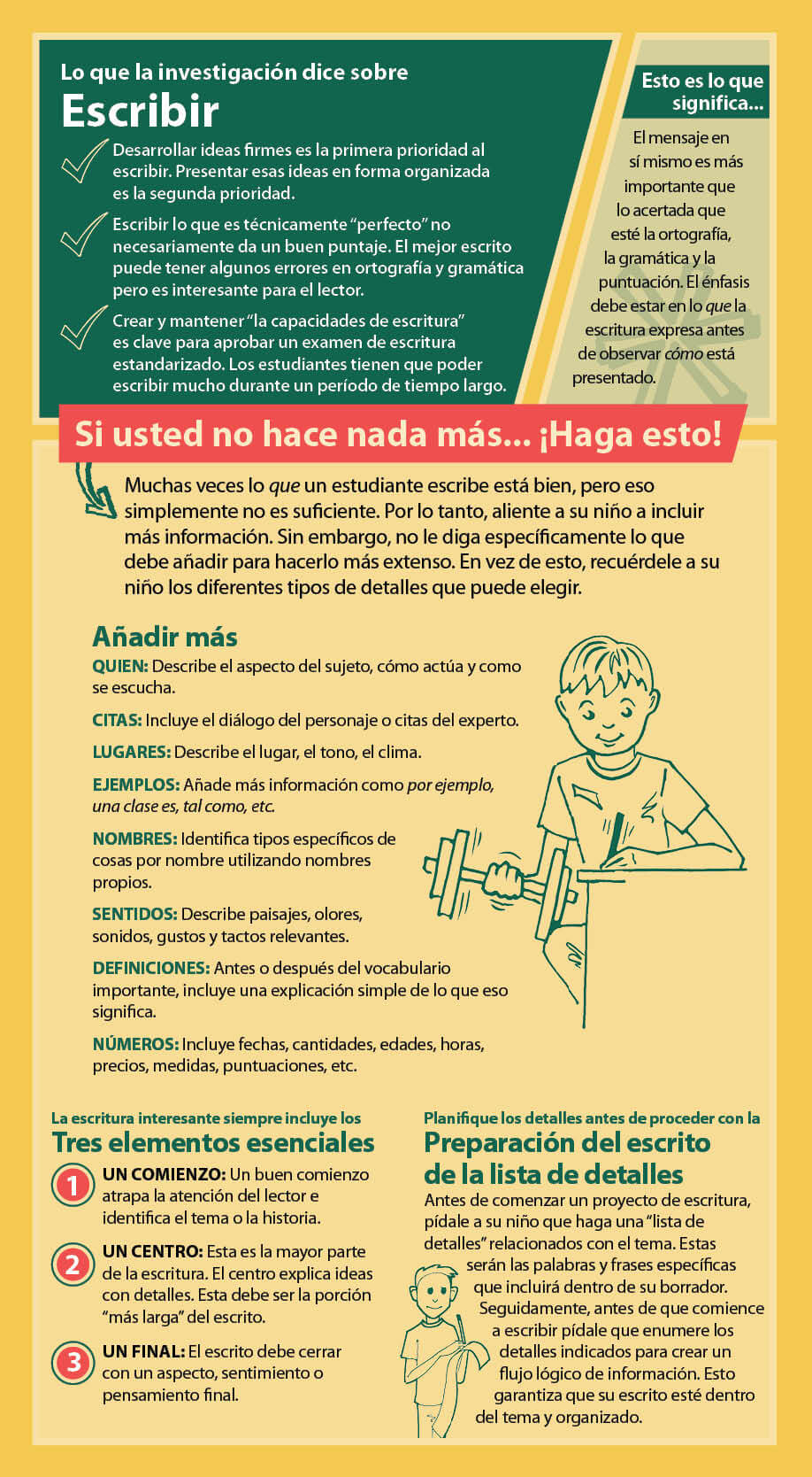 Writing Parent Strategy Card - in Spanish