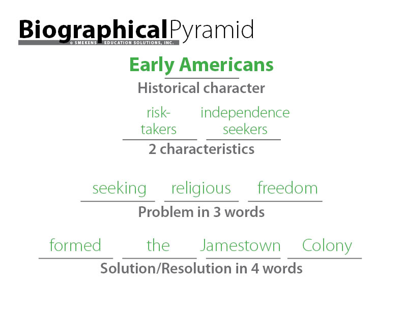 Biographical Information Pyramid Student Sample: Early Americans