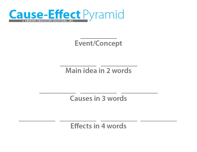 Cause-Effect Information Pyramid Template