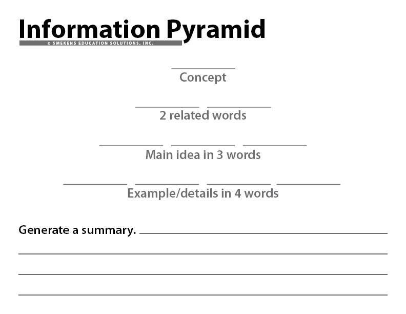 Information Pyramid & Summary Template