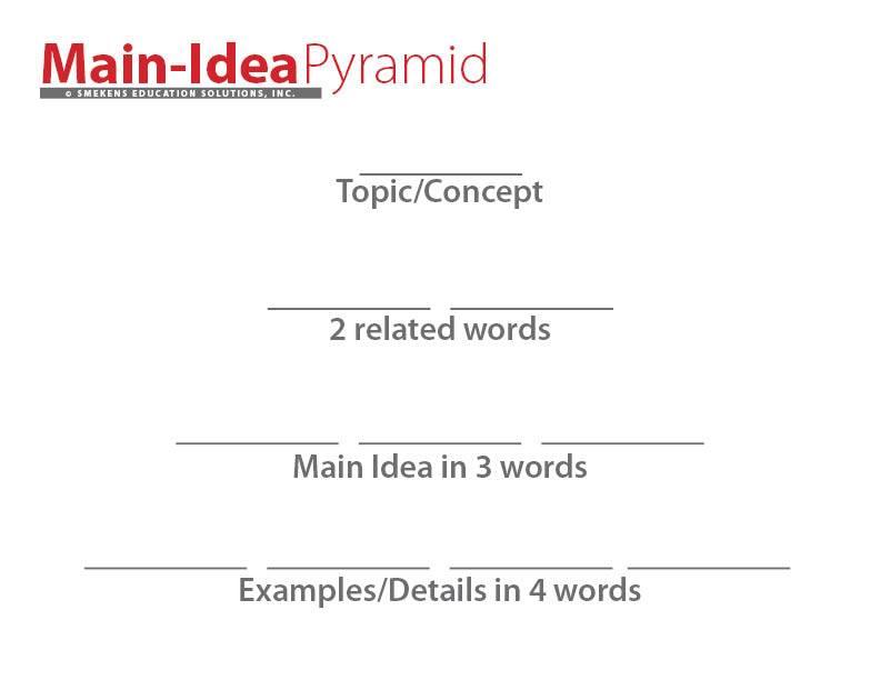 Main-Idea Information Pyramid Template