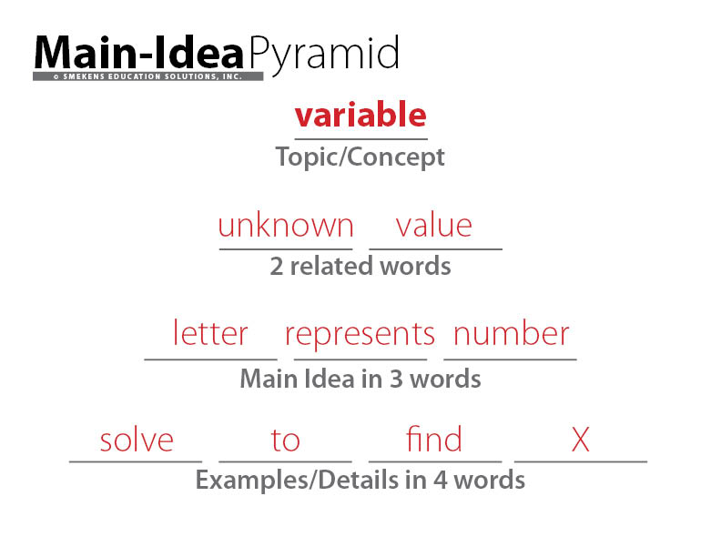 Main-Idea Information Pyramid Student Sample: Variable