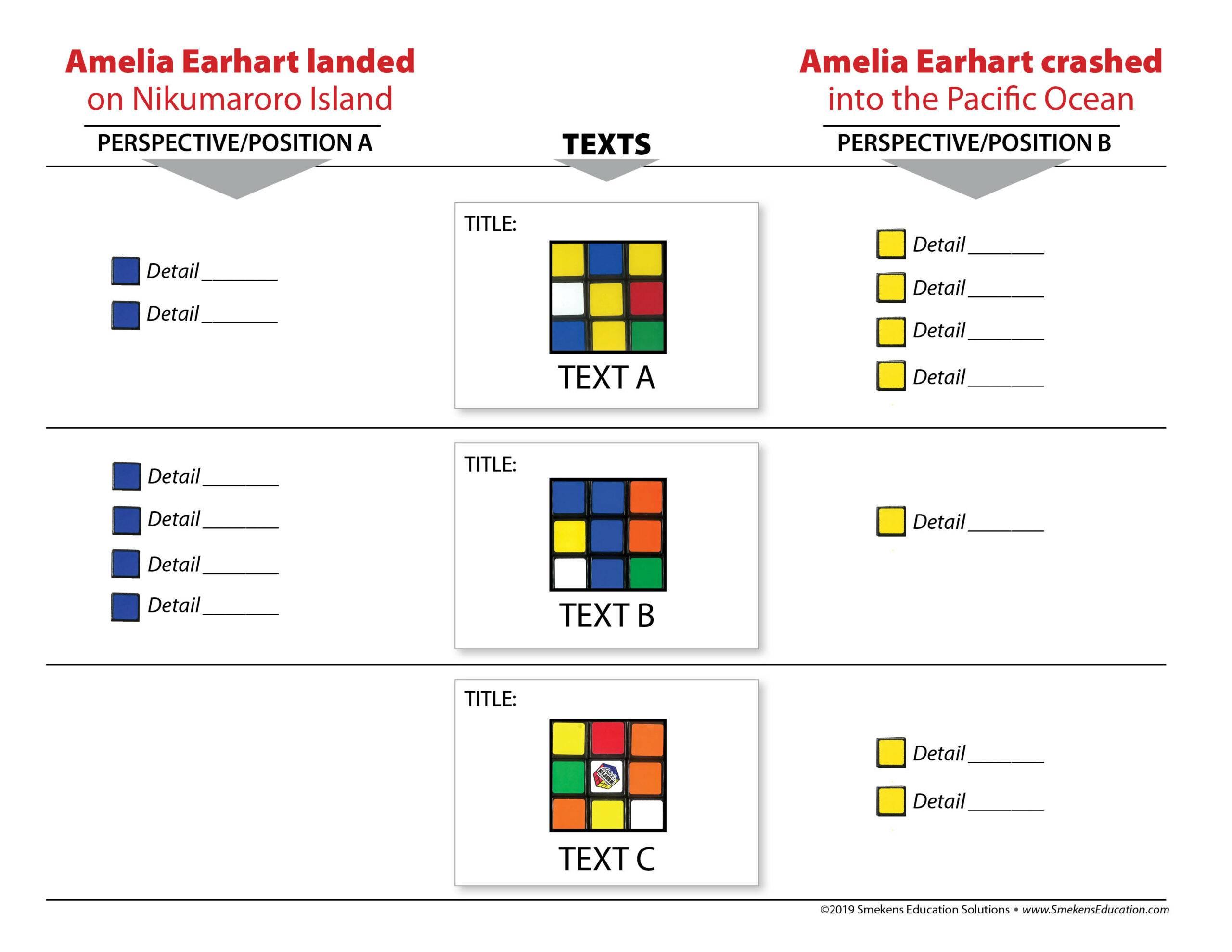 Rubik's Cube - Advanced T-Chart on Amelia Earhart