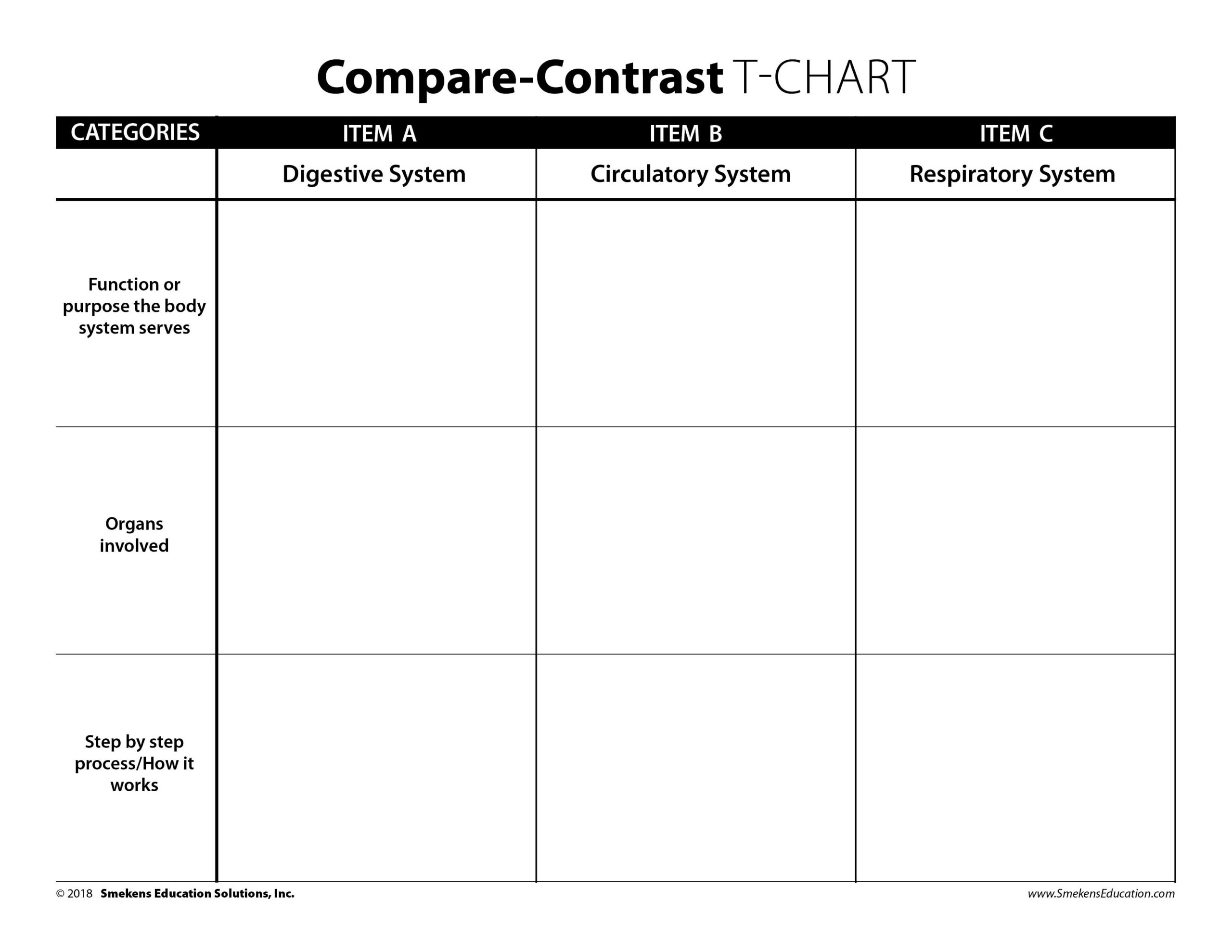 Compare-Contrast T-Chart Body Systems 3 x 3