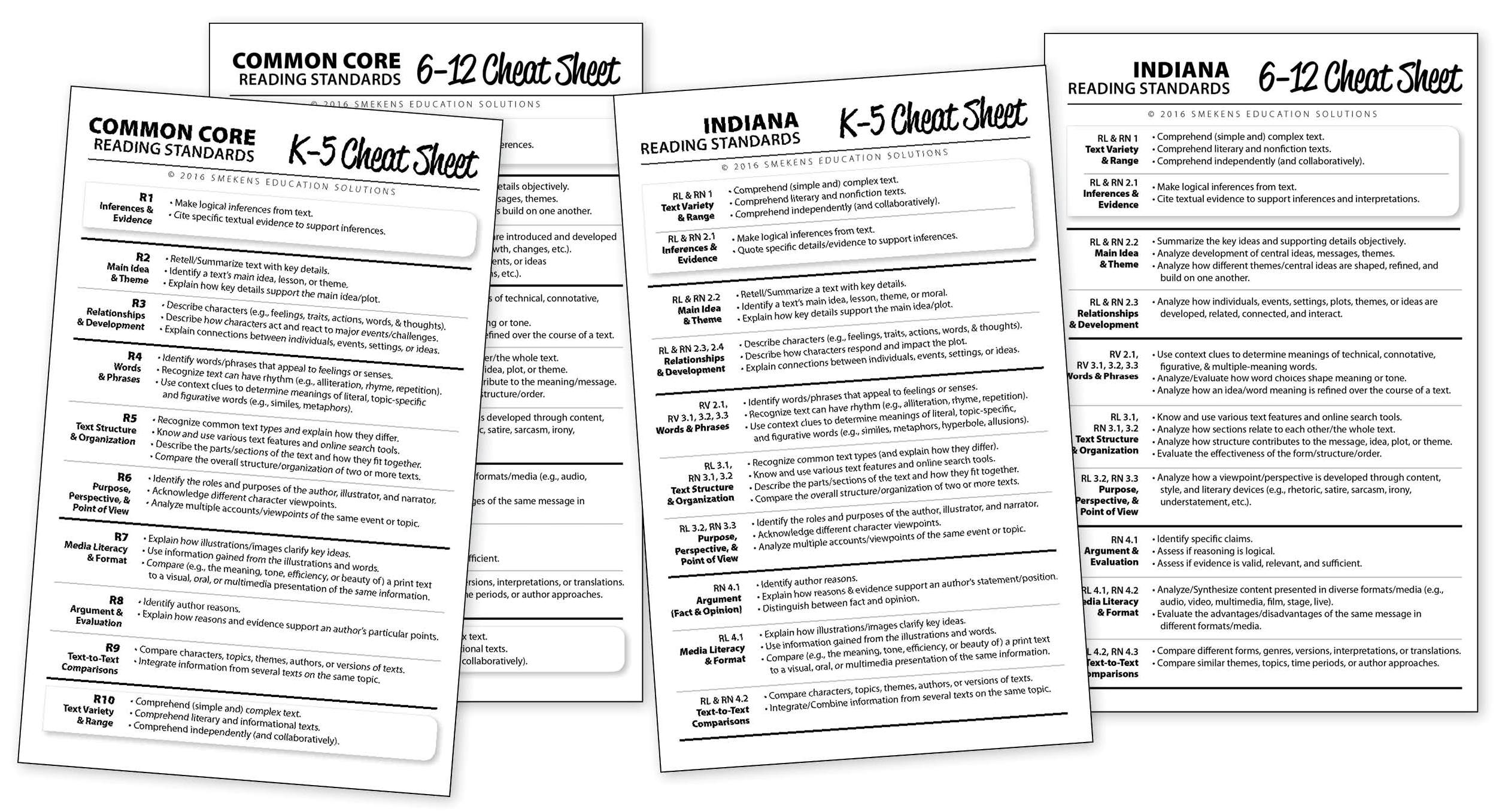 Master the 10 Anchor Reading Standards Cheat Sheet - Common Core & Indiana Academic Standards