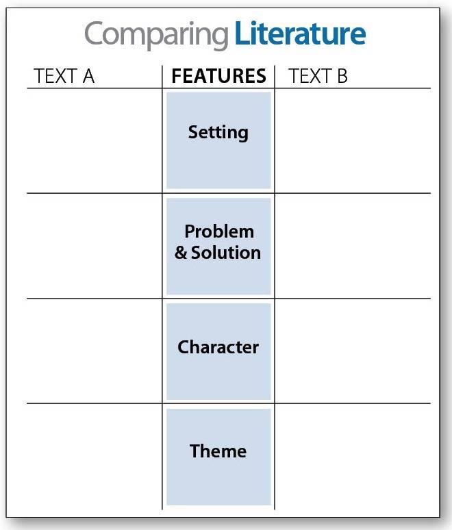 Comparing Literature - Downloadable Resource