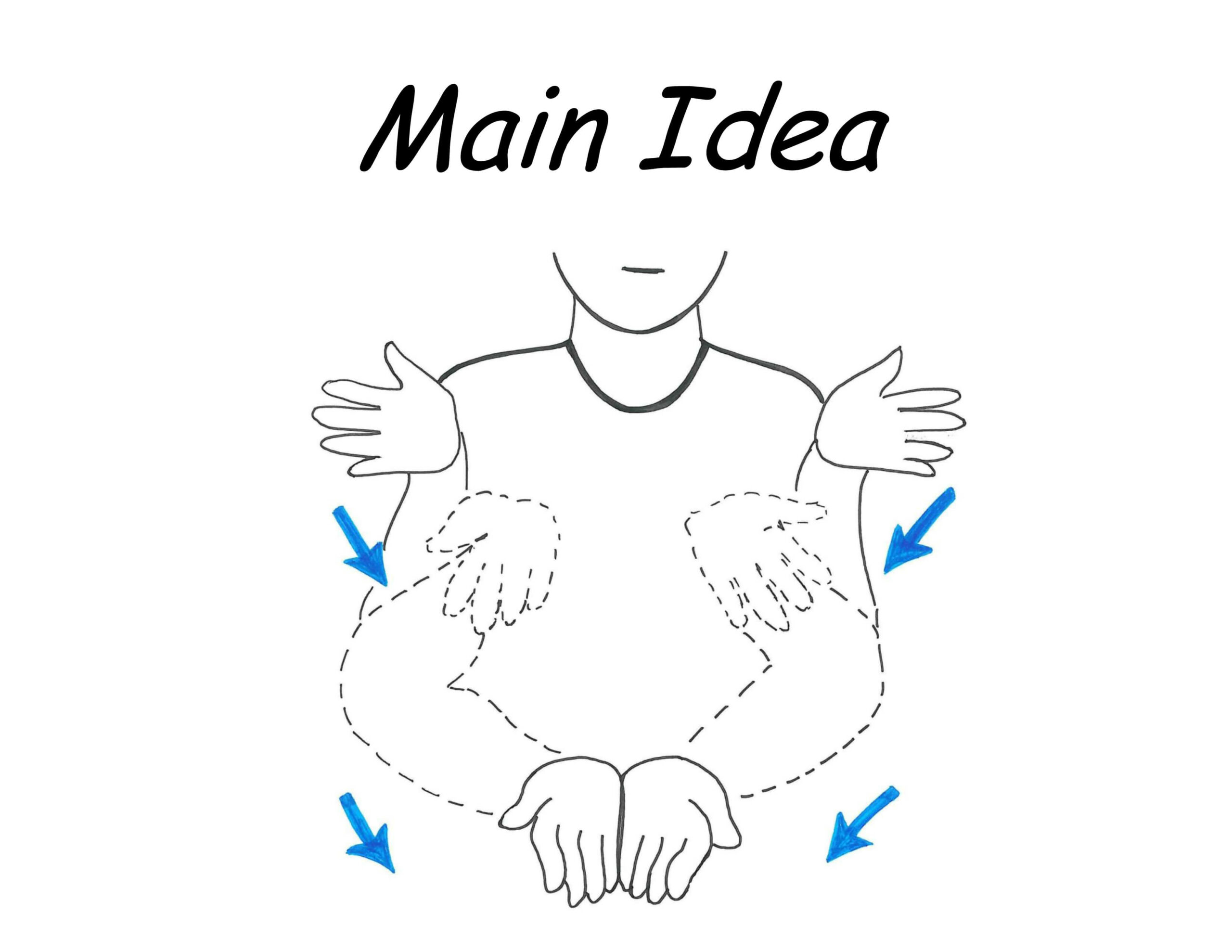 Comprehension Motions Main Idea