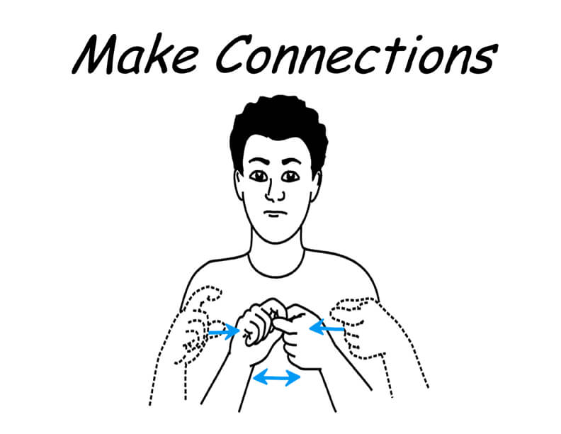 Comprehension Motions Make Connections