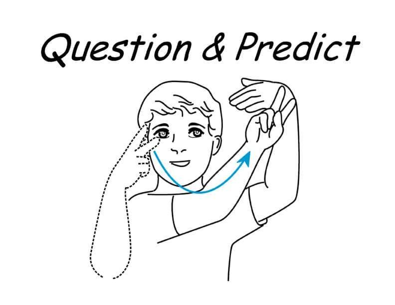 Comprehension Motions Question Predict