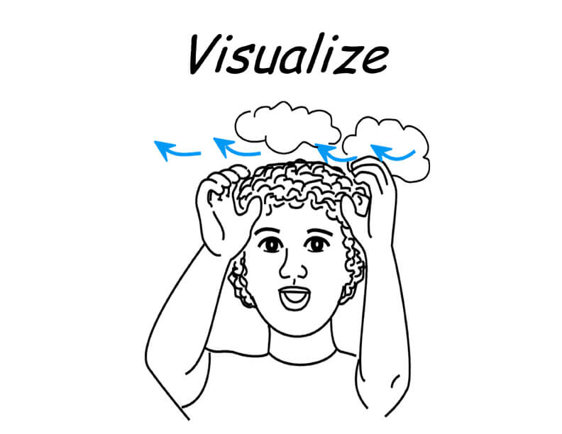 Comprehension Motions Visualize