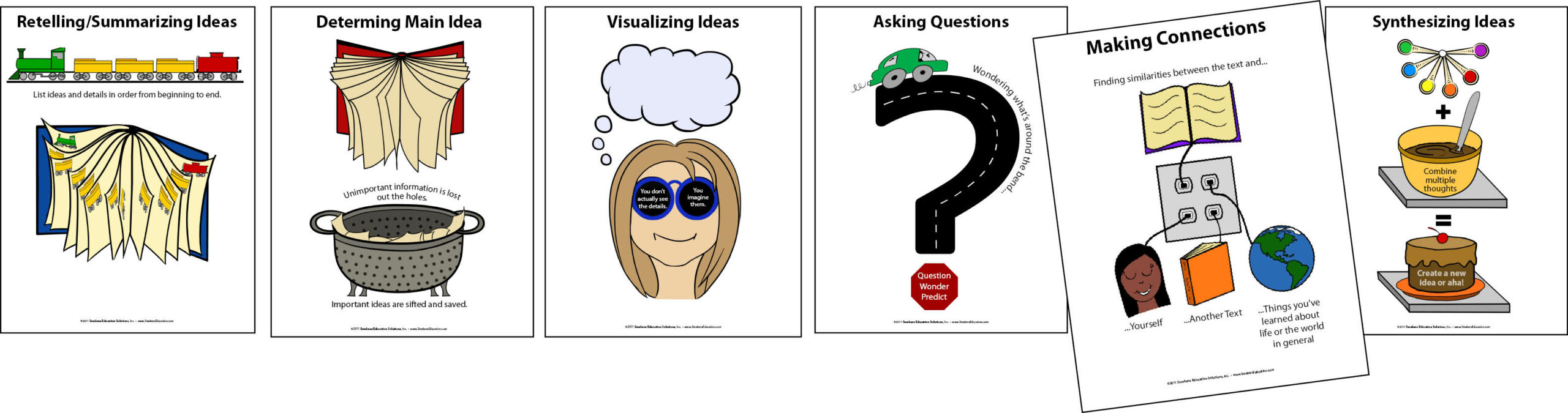 Reading Comprehension - Smekens Education Posters