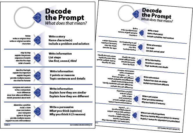 Decode the Prompt - Decoder Ring - Downloadable Resources